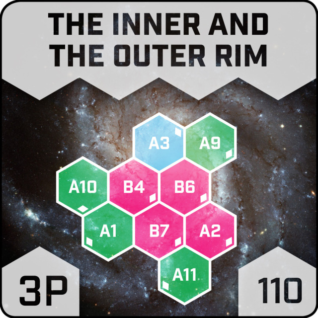 The Inner and Outer Rim